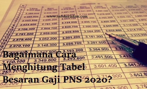 Tabel Besaran Kenaikan Gaji PNS