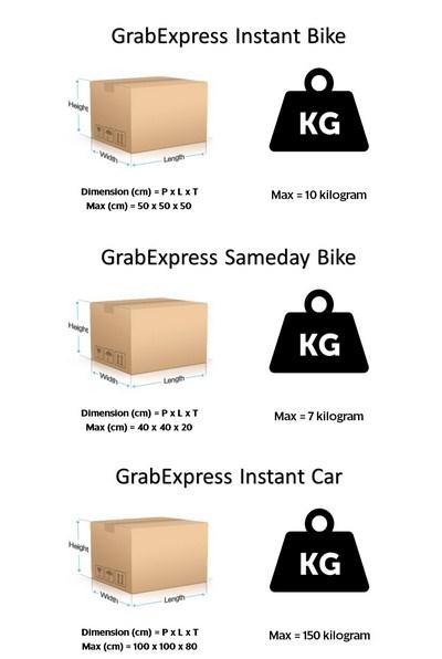 Cara pesan Grab