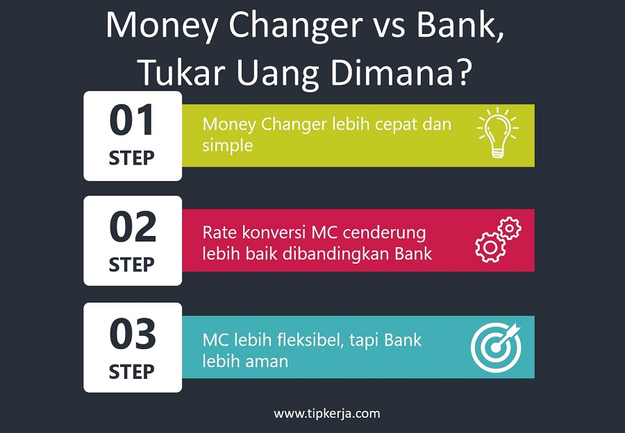 jumlah minimal tukar uang MC