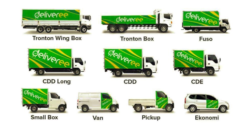 pilihan layanan deliveree